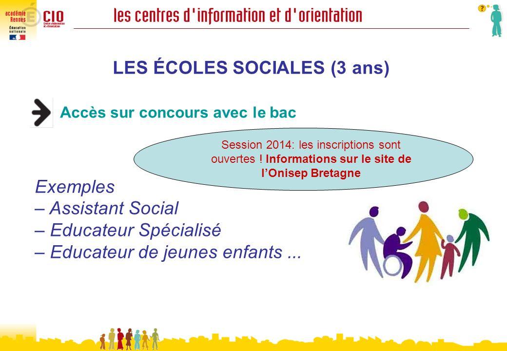 LES ÉCOLES SOCIALES (3 ans)