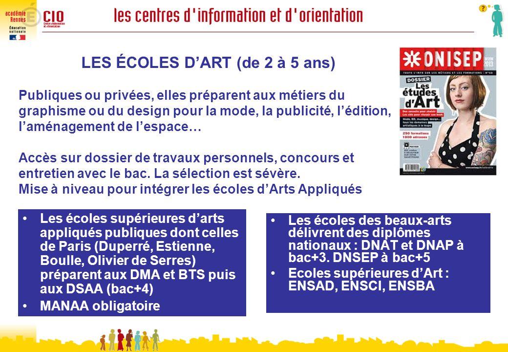 LES ÉCOLES D'ART (de 2 à 5 ans)
