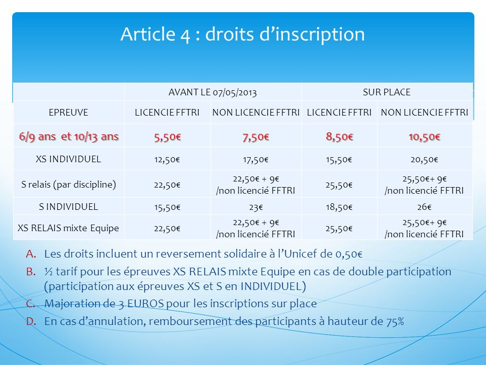 Article 4 : droits d'inscription