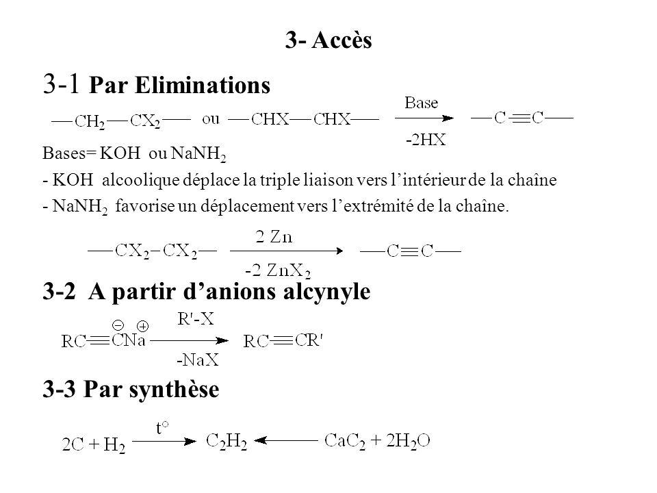 3-1 Par Eliminations 3- Accès 3-2 A partir d'anions alcynyle