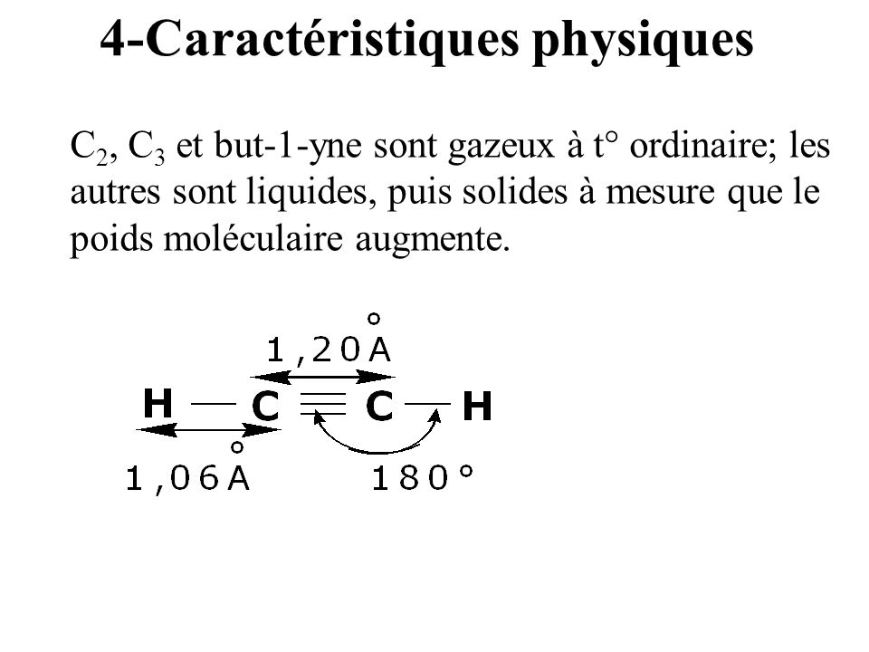 4-Caractéristiques physiques