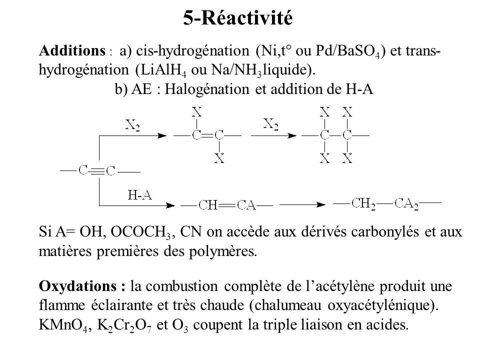 5-Réactivité