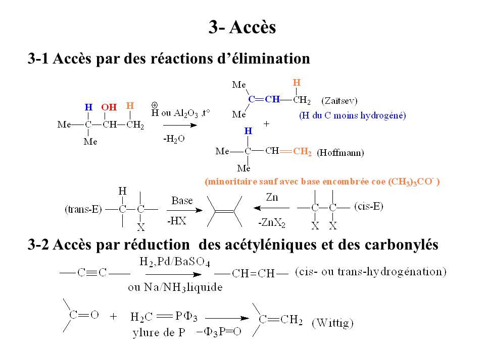 3- Accès 3-1 Accès par des réactions d'élimination 3-2 Accès par réduction des acétyléniques et des carbonylés