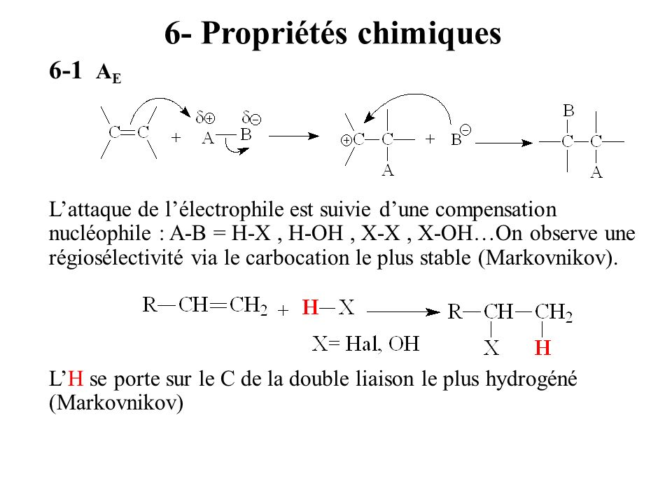 6- Propriétés chimiques