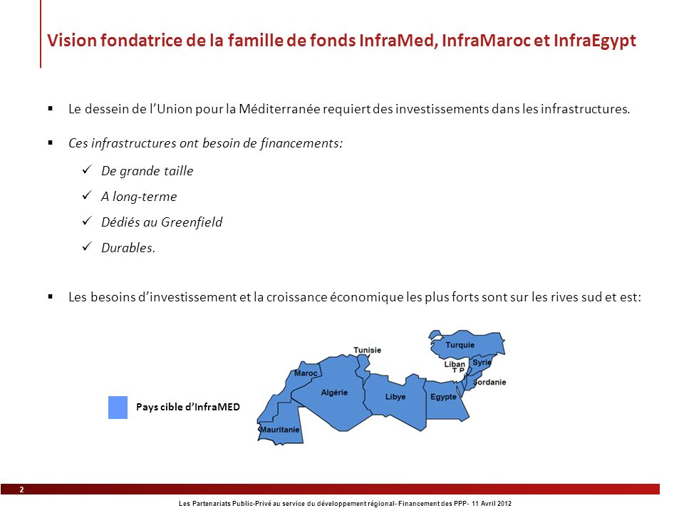 Vision fondatrice de la famille de fonds InfraMed, InfraMaroc et InfraEgypt
