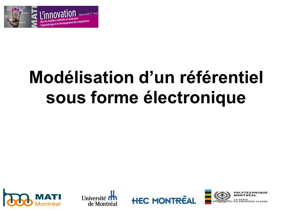 Modélisation d'un référentiel sous forme électronique