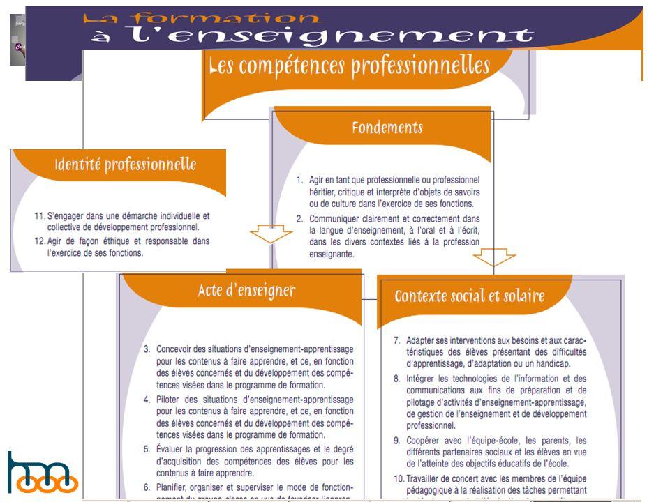 Contexte sociale et scolaire, Identité professionnelle