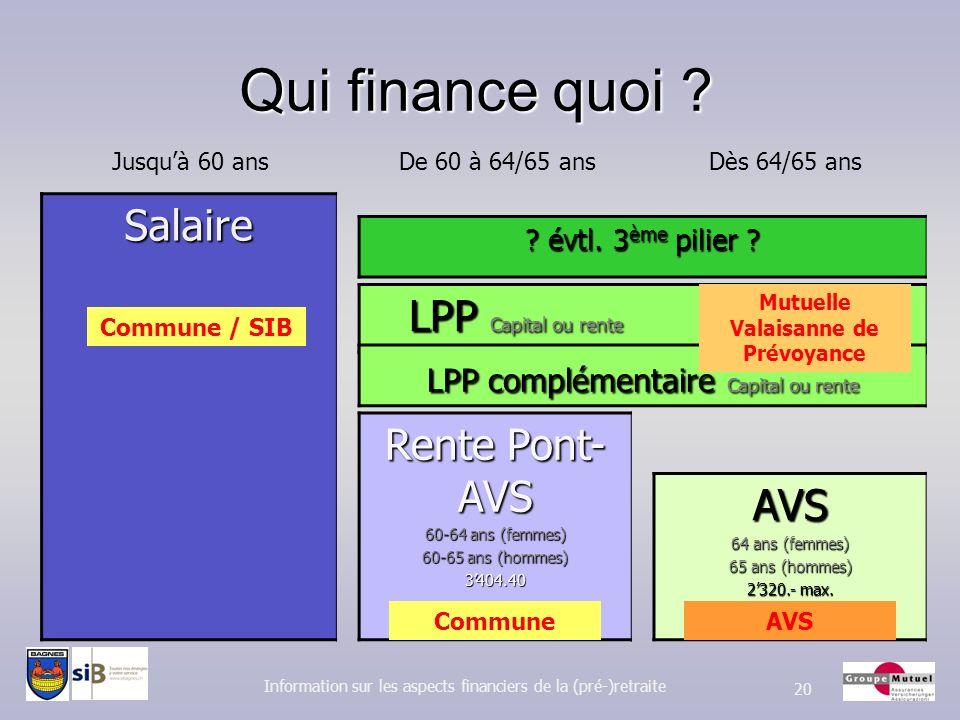 Journée d information sur les aspects financiers de la (pré-)retraite