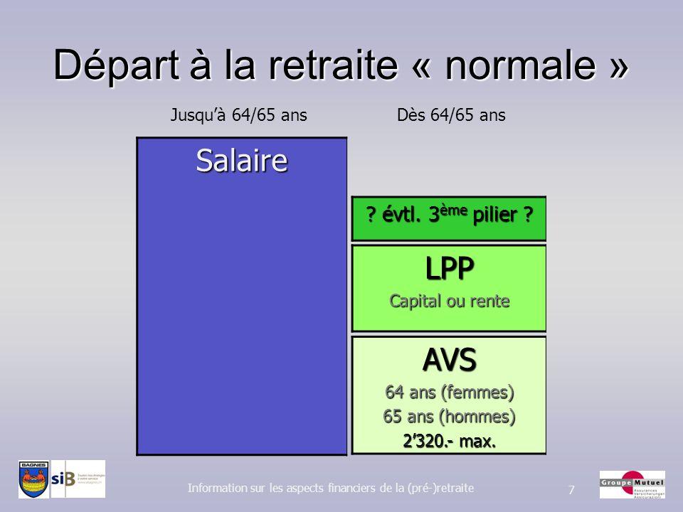 Départ à la retraite « normale »