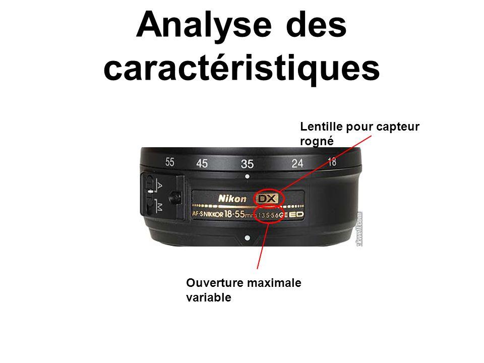 Analyse des caractéristiques
