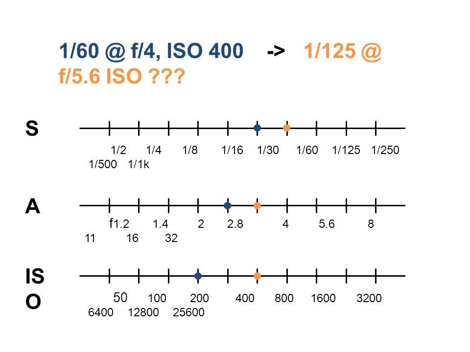 1/60 @ f/4, ISO 400 -> 1/125 @ f/5.6 ISO S A ISO
