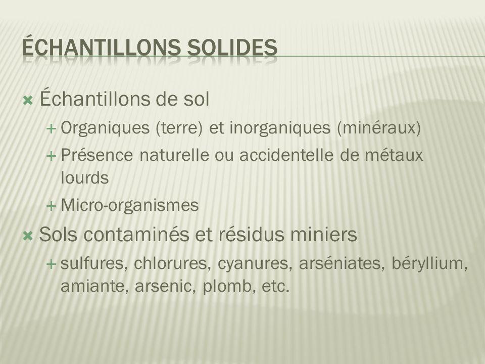 Échantillons solides Échantillons de sol