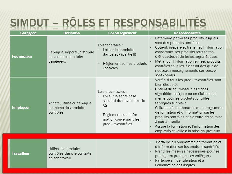 SIMDUT – Rôles et responsabilités