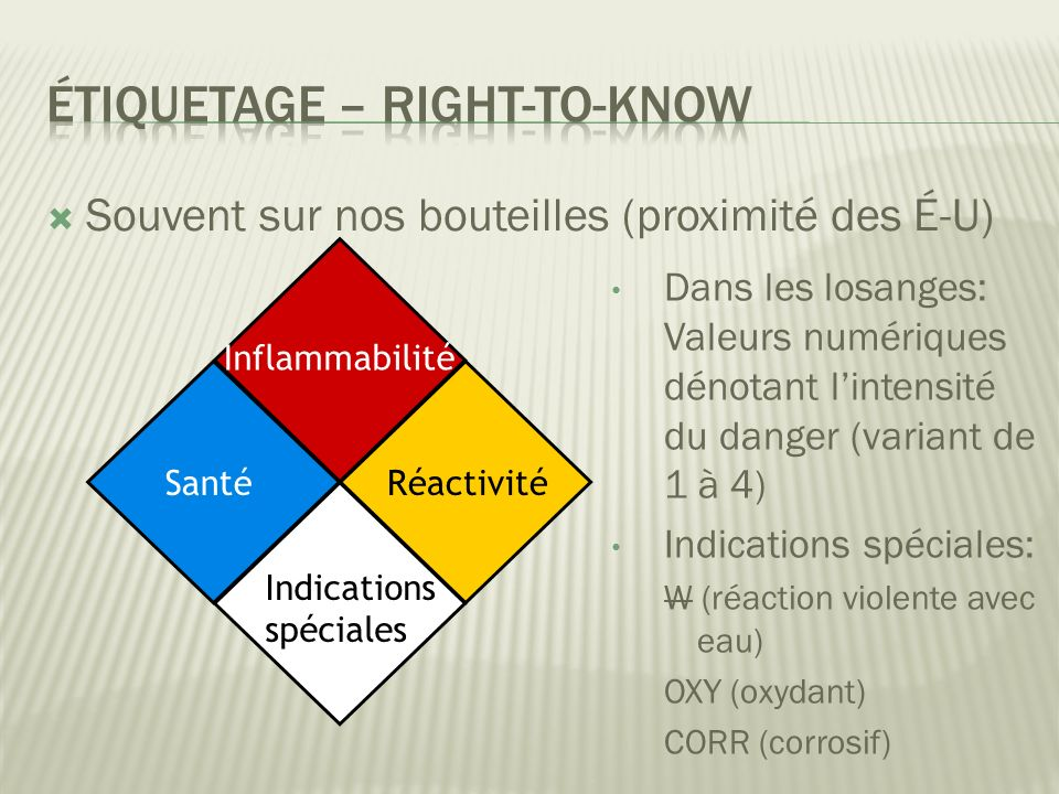 Étiquetage – Right-to-Know