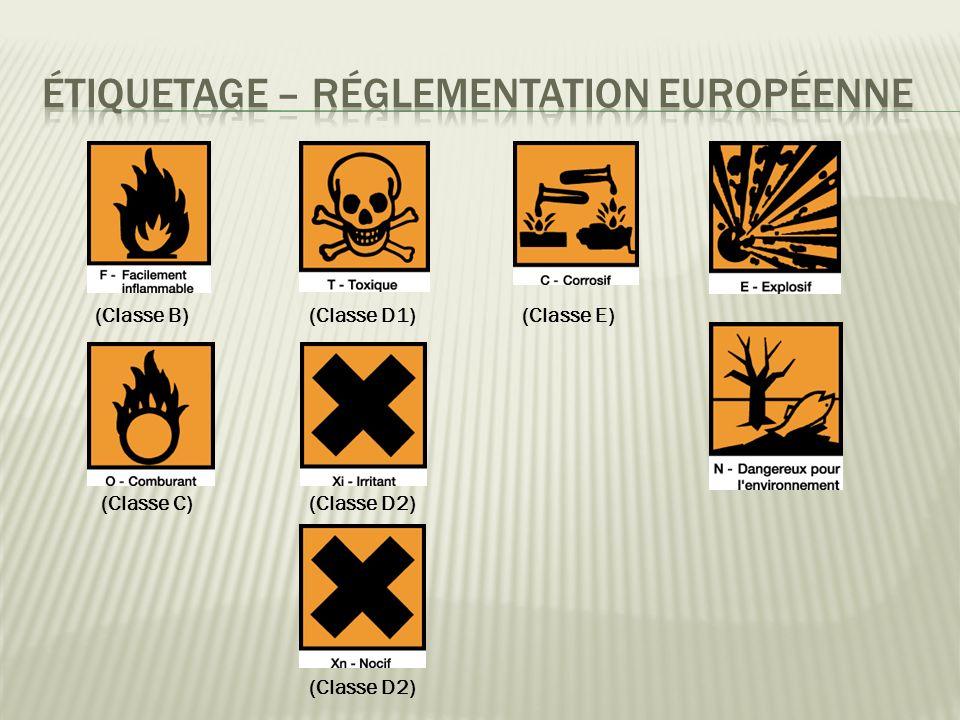 Étiquetage – réglementation européenne