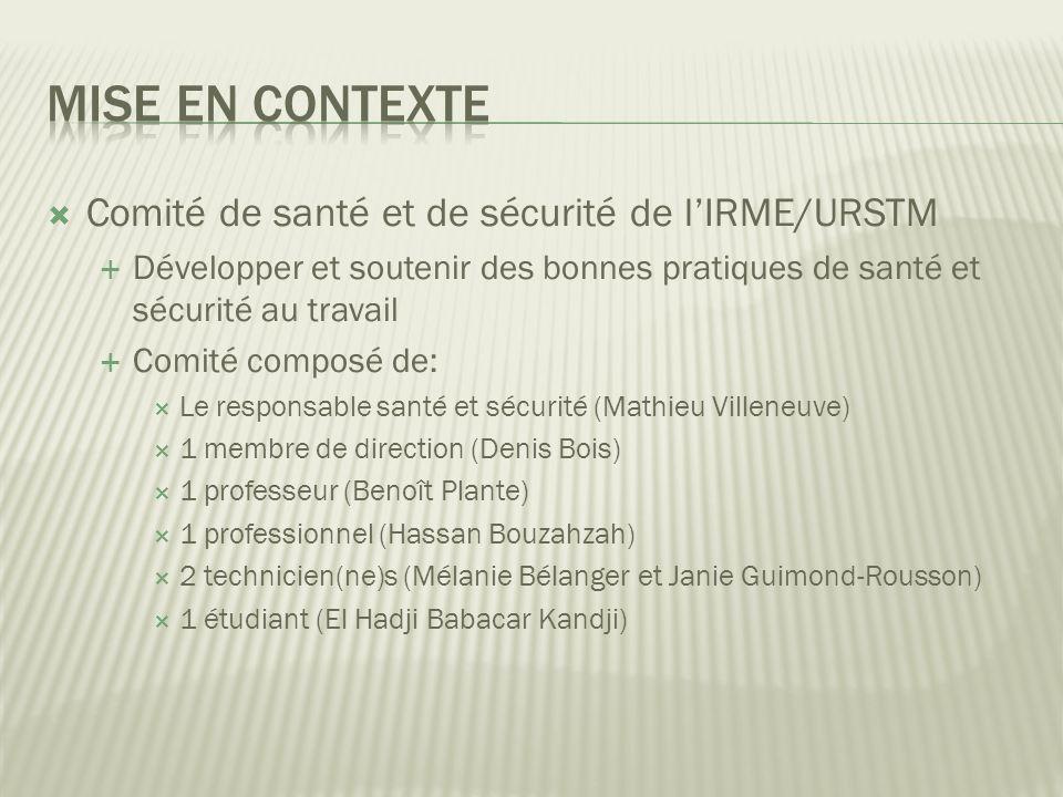 Mise en contexte Comité de santé et de sécurité de l'IRME/URSTM
