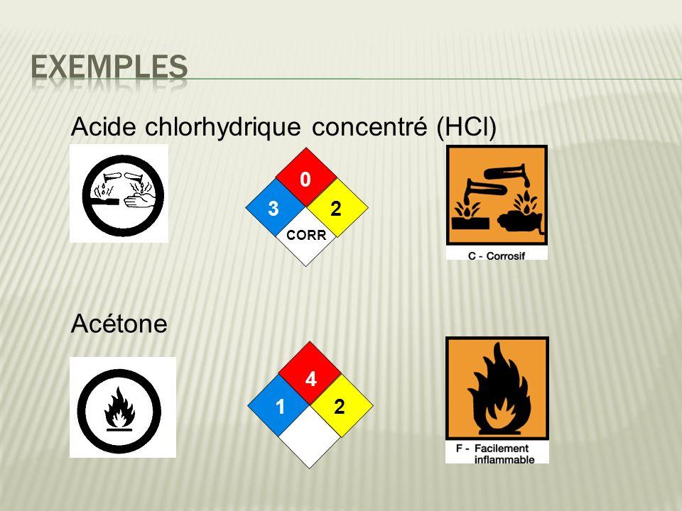 Exemples Acide chlorhydrique concentré (HCl) 3 2 CORR Acétone 4 1 2