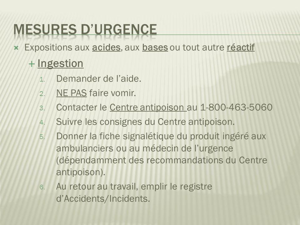Mesures d'urgence Ingestion