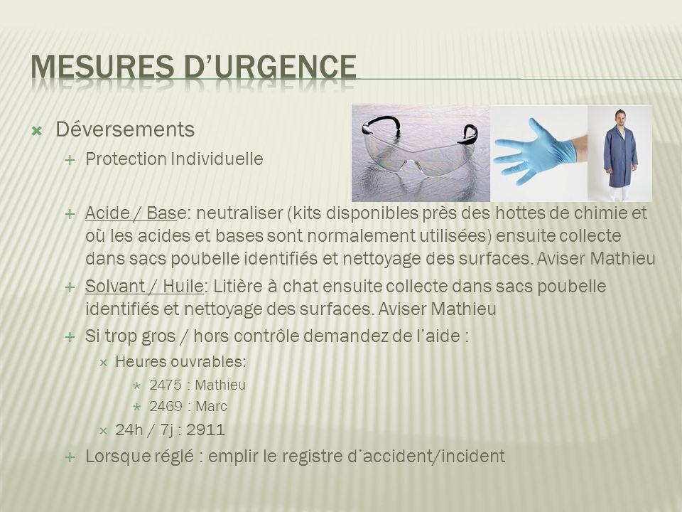 Mesures d'urgence Déversements Protection Individuelle