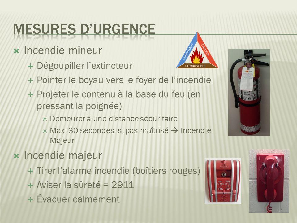 Mesures d'urgence Incendie mineur Incendie majeur