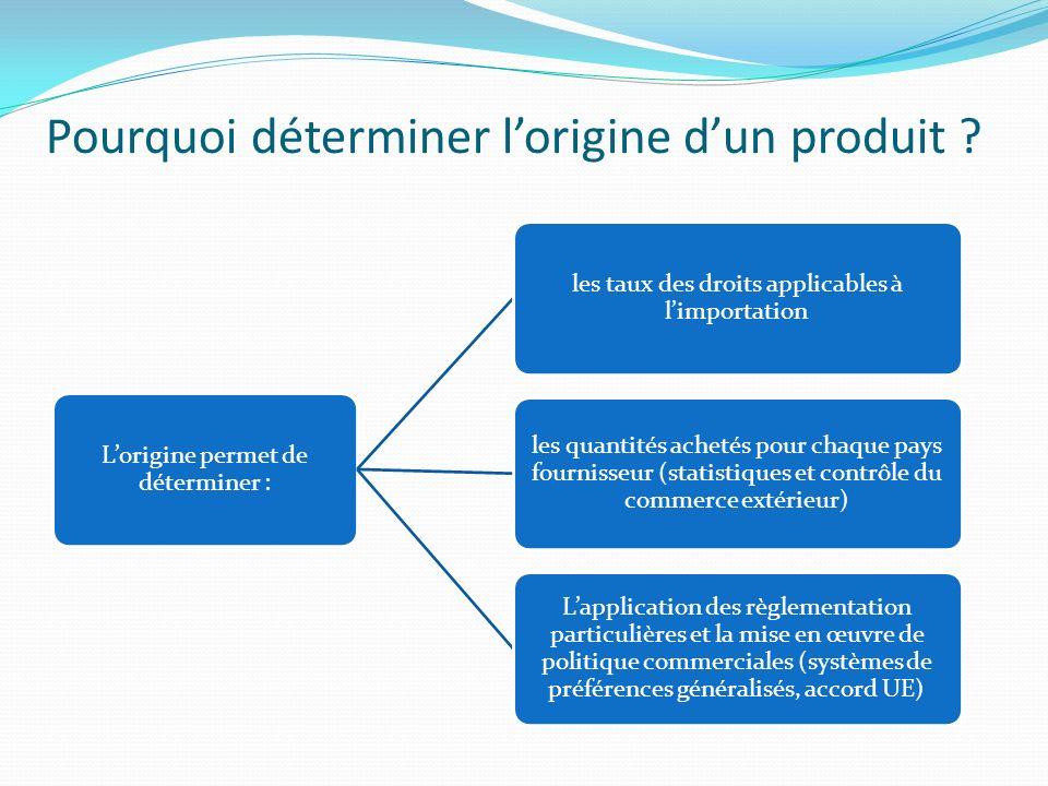 Pourquoi déterminer l'origine d'un produit
