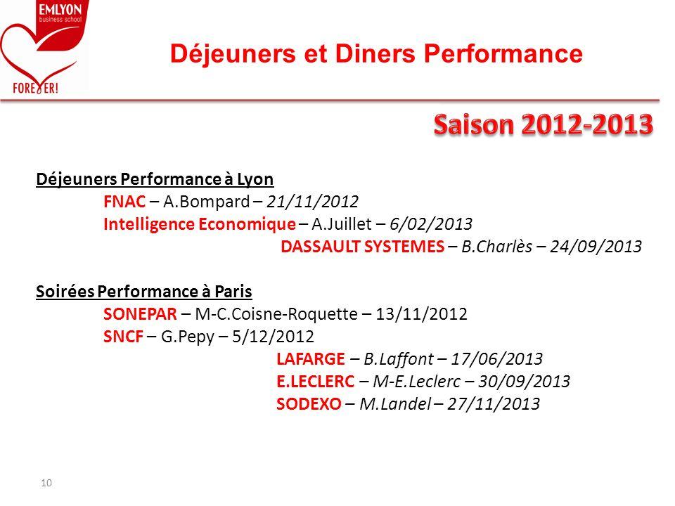 Déjeuners et Diners Performance