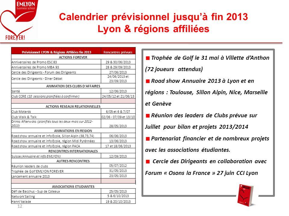 Calendrier prévisionnel jusqu'à fin 2013 Lyon & régions affiliées
