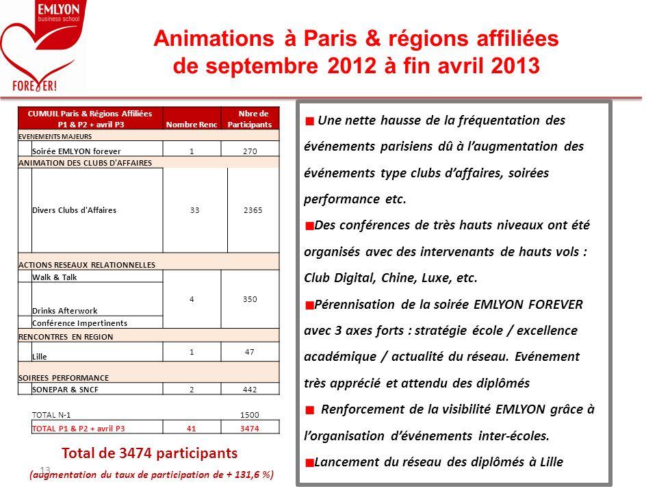 Animations à Paris & régions affiliées de septembre 2012 à fin avril 2013