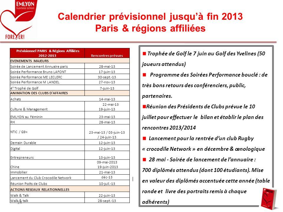 Calendrier prévisionnel jusqu'à fin 2013 Paris & régions affiliées