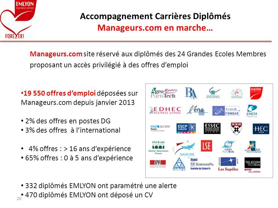 Accompagnement Carrières Diplômés Manageurs.com en marche…