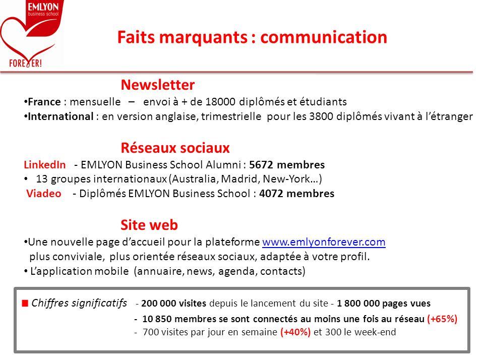 Faits marquants : communication
