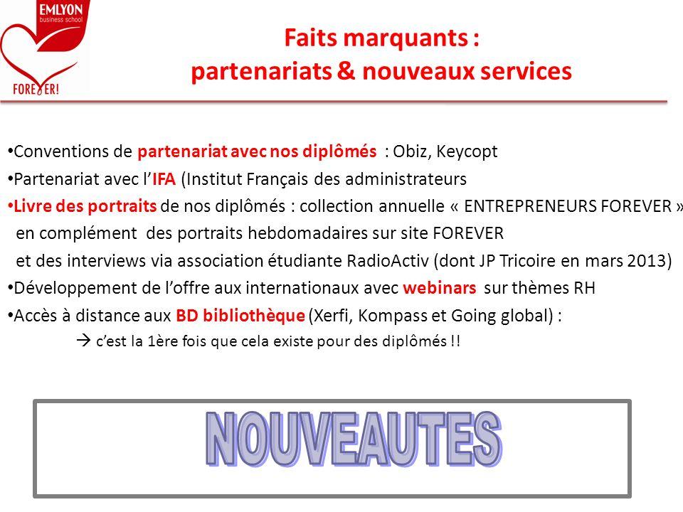 Faits marquants : partenariats & nouveaux services