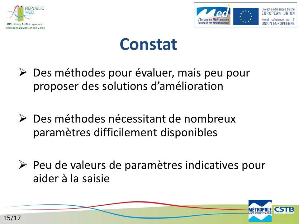 Constat Des méthodes pour évaluer, mais peu pour proposer des solutions d'amélioration.