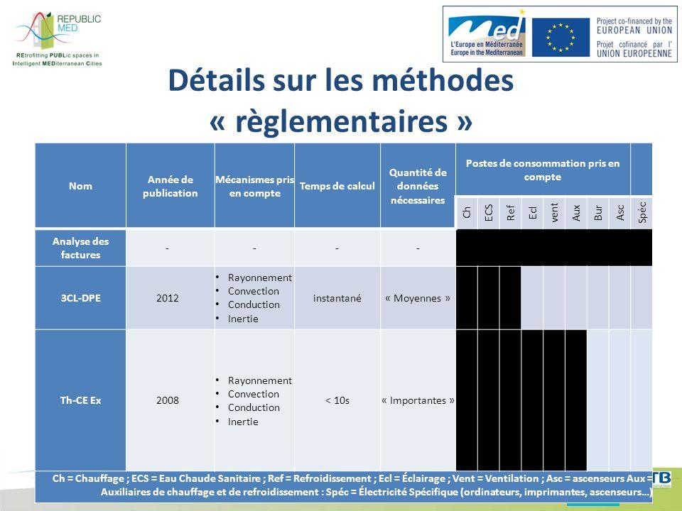 Détails sur les méthodes « règlementaires »