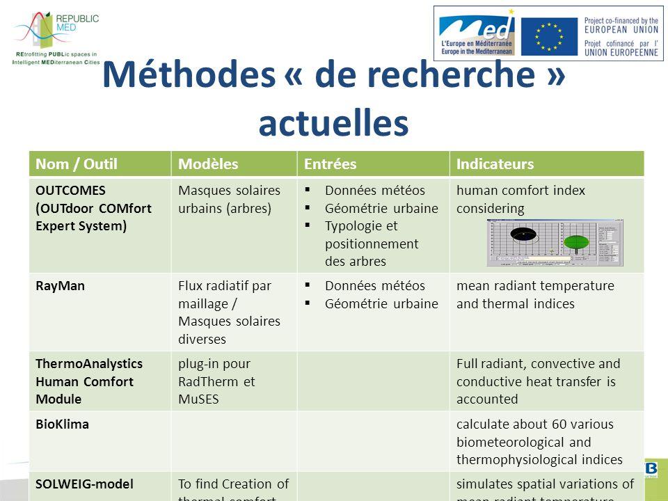 Méthodes « de recherche » actuelles