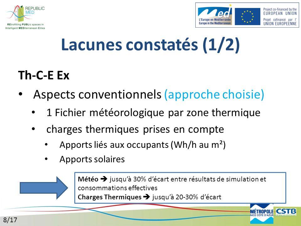 Lacunes constatés (1/2) Th-C-E Ex