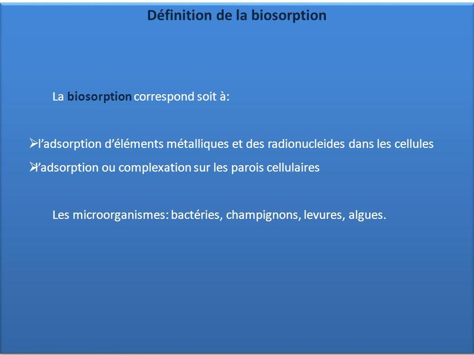 Définition de la biosorption