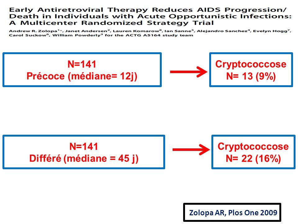 N=141 Précoce (médiane= 12j) Cryptococcose N= 13 (9%) N=141