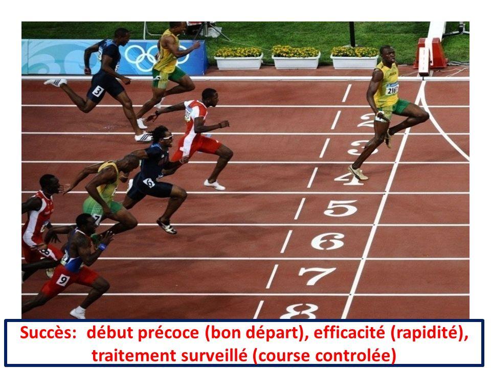 Succès: début précoce (bon départ), efficacité (rapidité), traitement surveillé (course controlée)