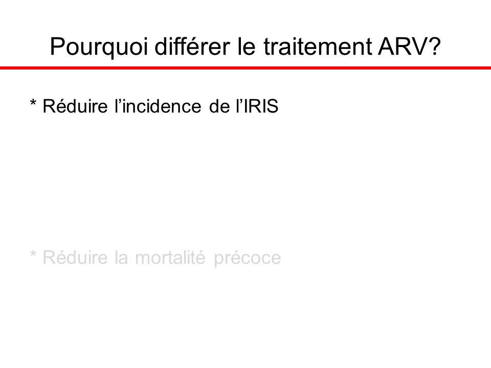 Pourquoi différer le traitement ARV