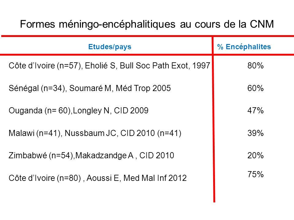Formes méningo-encéphalitiques au cours de la CNM