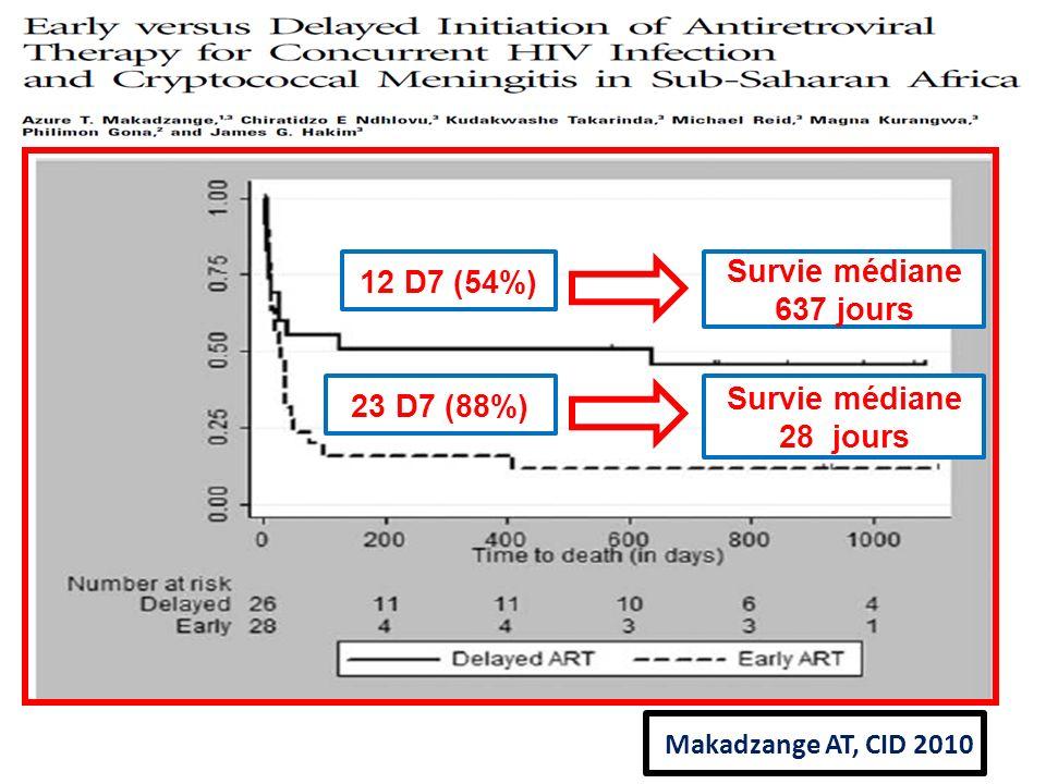 Survie médiane 12 D7 (54%) 637 jours 23 D7 (88%) Survie médiane