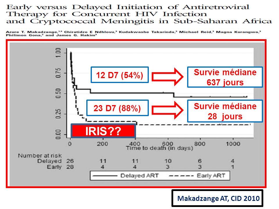 IRIS Survie médiane 12 D7 (54%) 637 jours 23 D7 (88%) Survie médiane