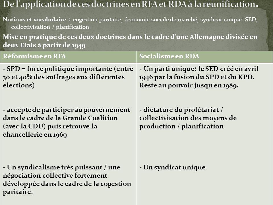 De l application de ces doctrines en RFA et RDA à la réunification.