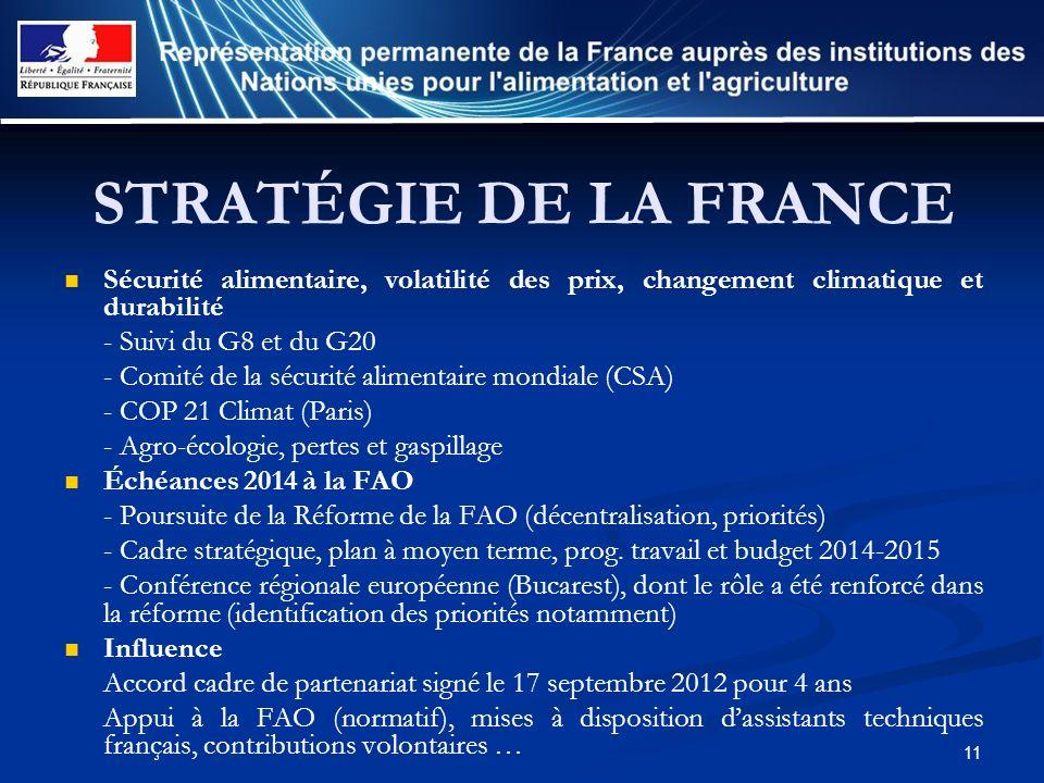 STRATÉGIE DE LA FRANCE Sécurité alimentaire, volatilité des prix, changement climatique et durabilité.