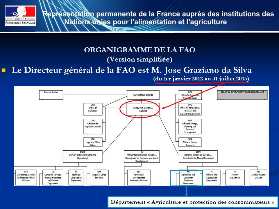 ORGANIGRAMME DE LA FAO (Version simplifiée)