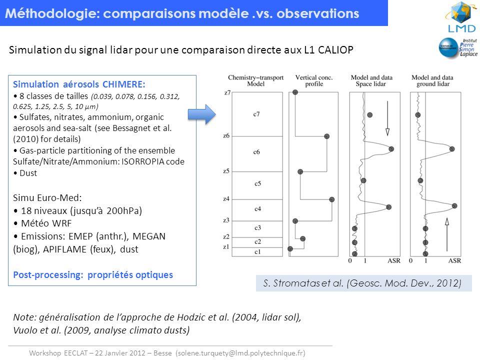 Méthodologie: comparaisons modèle .vs. observations
