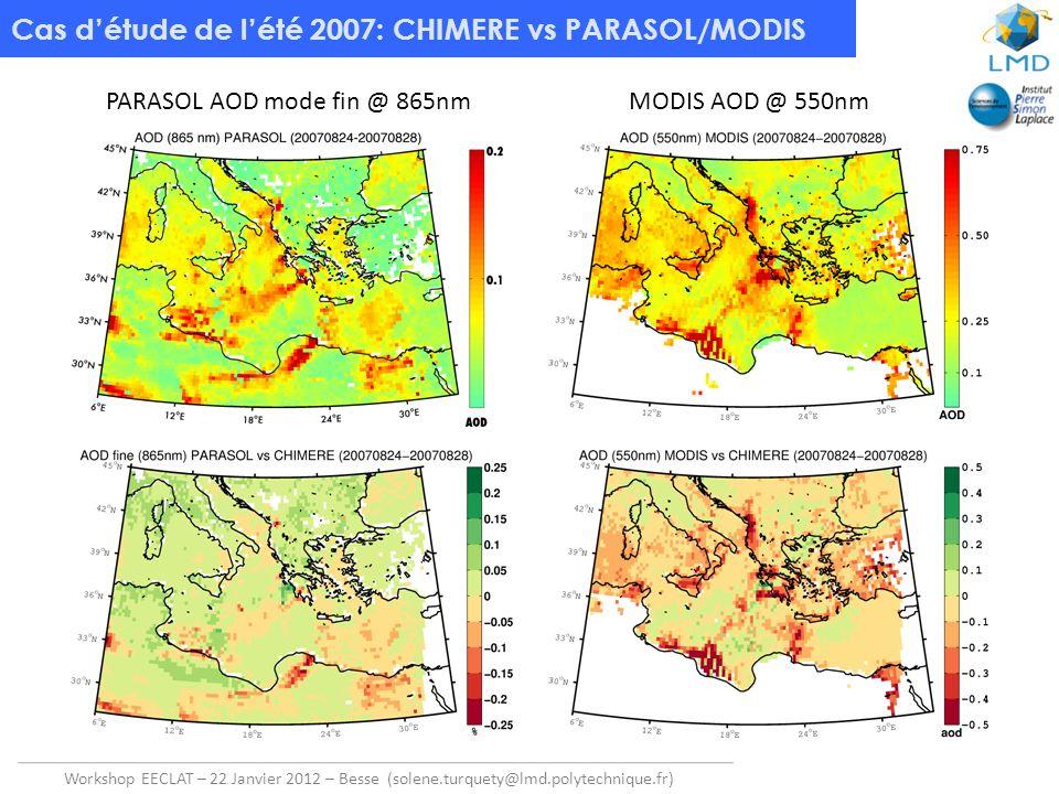 Cas d'étude de l'été 2007: CHIMERE vs PARASOL/MODIS