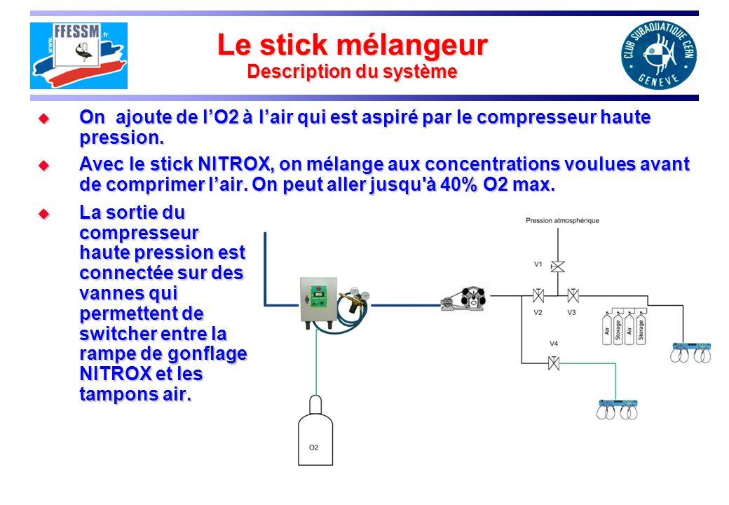 Le stick mélangeur Description du système
