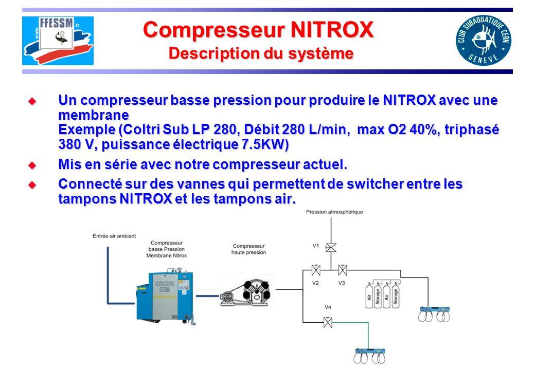 Compresseur NITROX Description du système